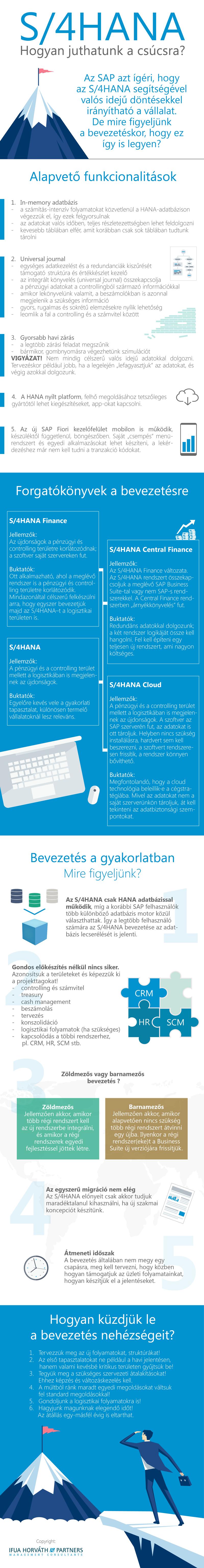 SAP S/4HANA bevezetés